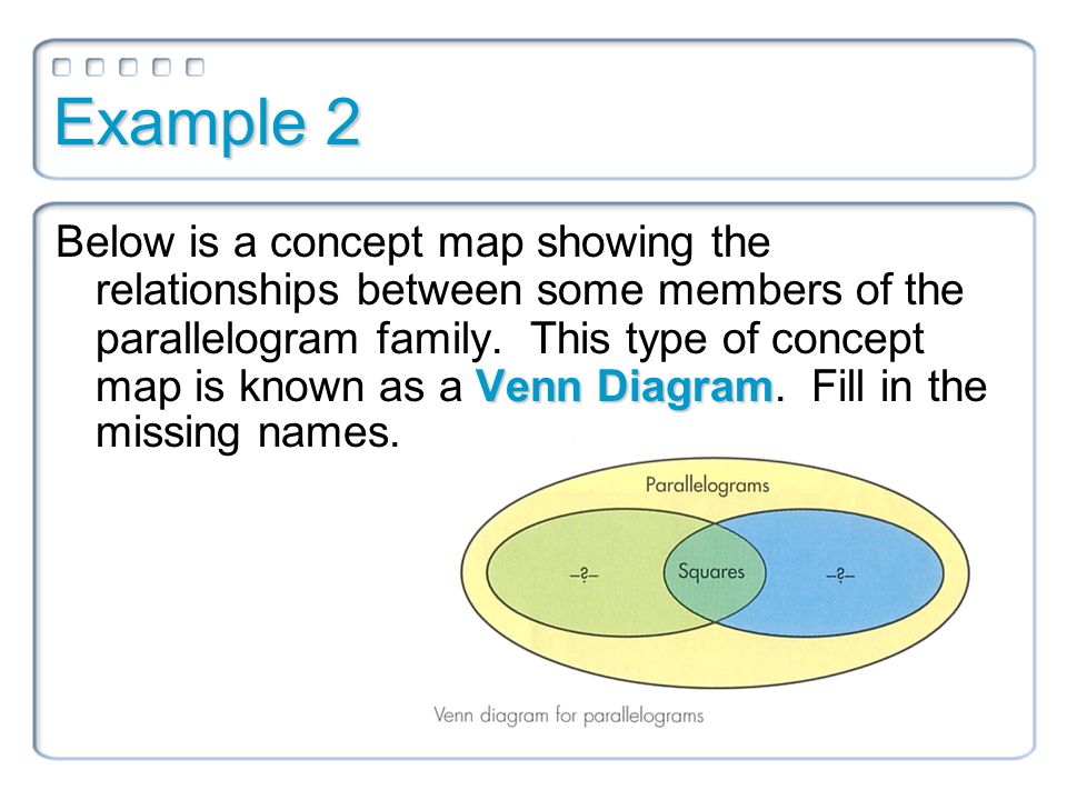 Example 2 Venn Diagram Below is a concept map showing the relationships between some members of the parallelogram family.