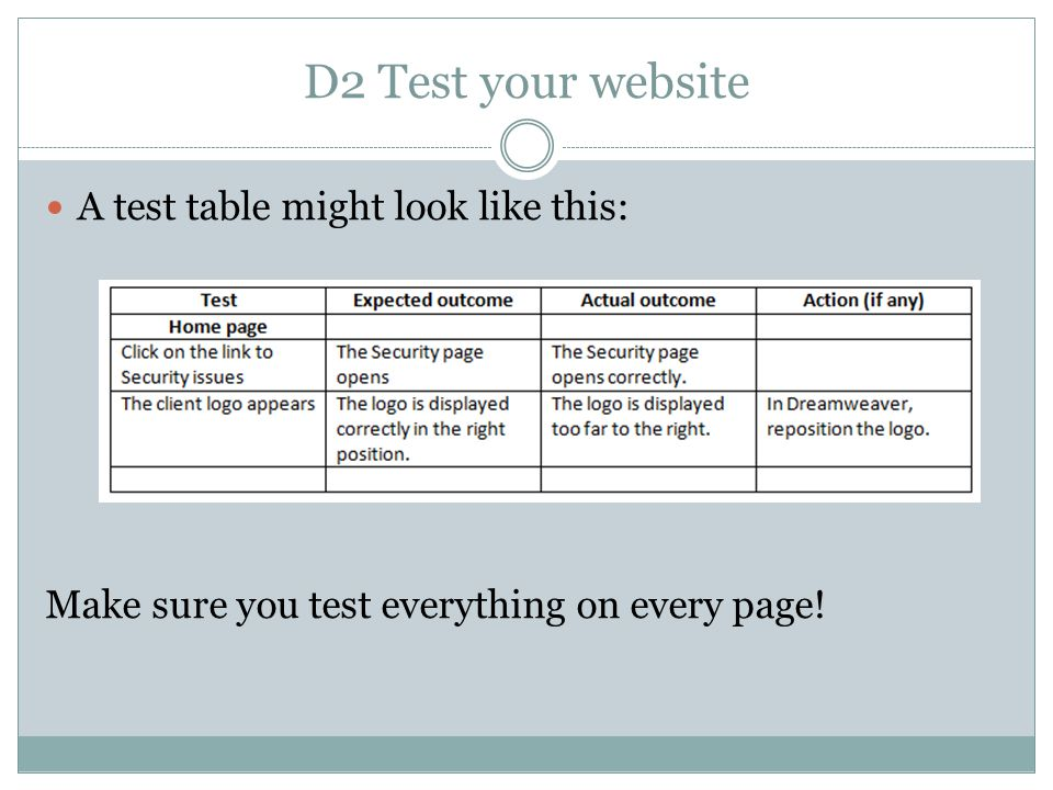 D2 Test your website A test table might look like this: Make sure you test everything on every page!