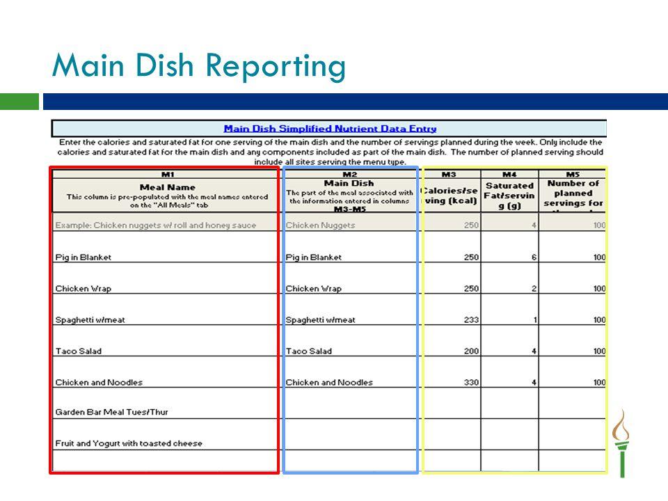 Main Dish Reporting