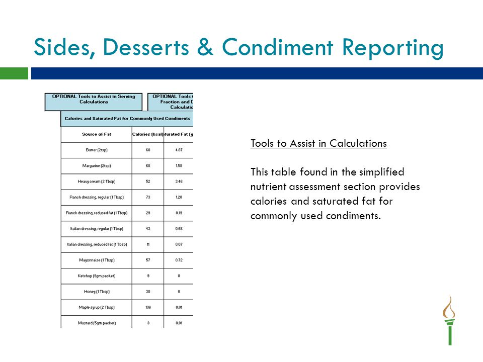 Sides, Desserts & Condiment Reporting Tools to Assist in Calculations This table found in the simplified nutrient assessment section provides calories