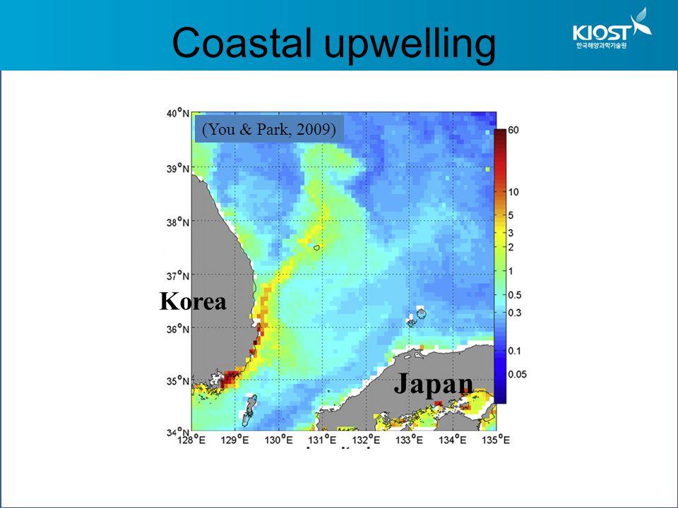 Coastal upwelling Korea Japan (You & Park, 2009)
