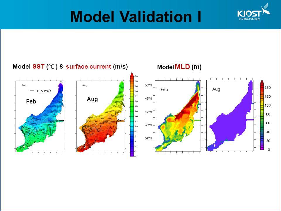 Model Validation I Model MLD (m) 0.5 m/s Model SST ( ℃ ) & surface current (m/s) Feb Aug