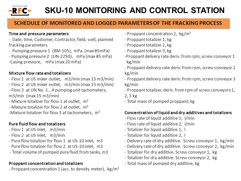 SKU-10 MONITORING AND CONTROL STATION SCHEDULE OF MONITORED AND LOGGED PARAMETERS OF THE FRACKING PROCESS Time and pressure parameters - Date, time, Customer, Contractor, field, well, planned fracking parameters.