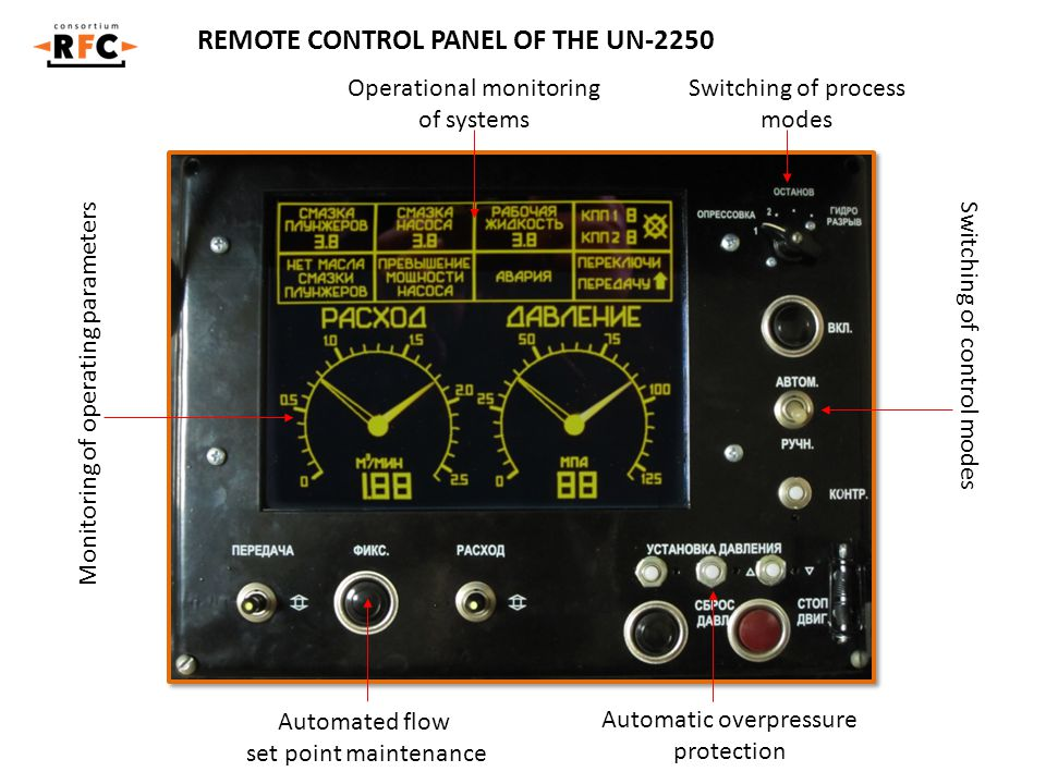 REMOTE CONTROL PANEL OF THE UN-2250 Operational monitoring of systems Switching of process modes Automated flow set point maintenance Automatic overpressure protection Monitoring of operating parameters Switching of control modes