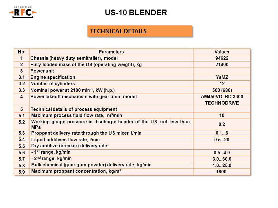 TECHNICAL DETAILS US-10 BLENDER