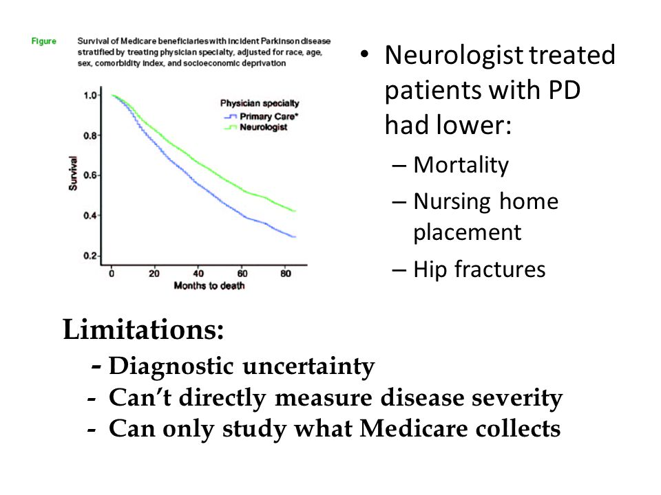 Neurologist treated patients with PD had lower: – Mortality – Nursing home placement – Hip fractures Limitations: - Diagnostic uncertainty - Can't directly measure disease severity - Can only study what Medicare collects