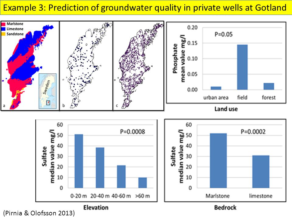 Example 3: Prediction of groundwater quality in private wells at Gotland (Pirnia & Olofsson 2013)