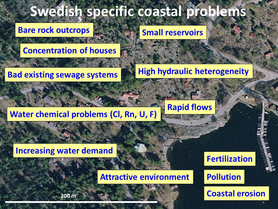 200 m Small reservoirs Concentration of houses Bad existing sewage systems Rapid flows Increasing water demand Attractive environment Swedish specific coastal problems Fertilization Pollution Coastal erosion Water chemical problems (Cl, Rn, U, F) Bare rock outcrops High hydraulic heterogeneity