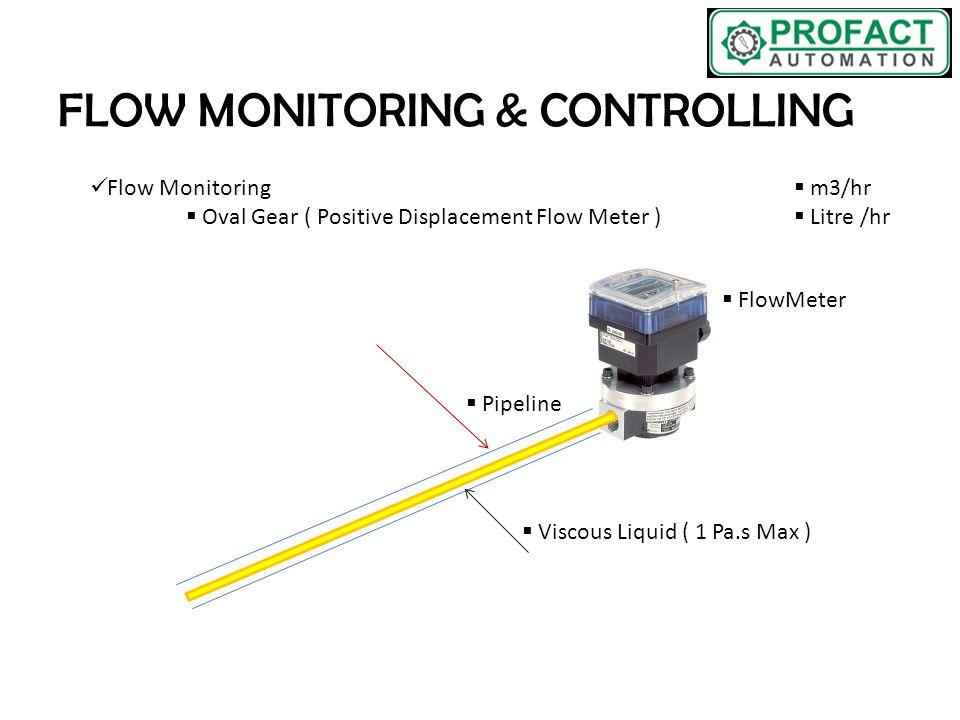 Flow Monitoring  Magnetic Flow Meter  Continous Measurement  Batch Control  Data Logger  Hart Protocol  m3/ hr  Litre/ hr  Pipeline  Bi- Directional Measure  Dual Measurement Range  Empty Pipe Detection  Conductive Liquid FLOW MONITORING & CONTROLLING