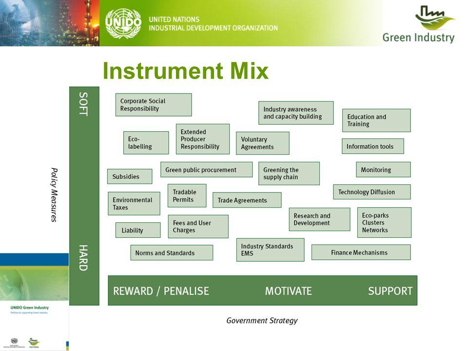 Instrument Mix