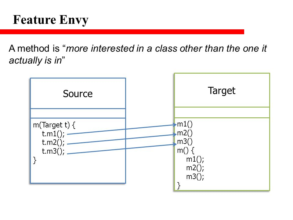 "Feature Envy A method is ""more interested in a class other than the one it actually is in"" m(Target t) { t.m1(); t.m2(); t.m3(); } m() { m1(); m2(); m"