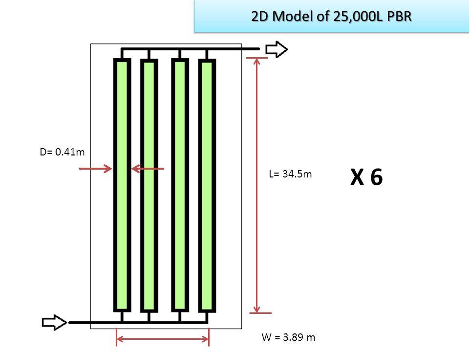 D= 0.41m L= 34.5m W = 3.89 m X 6 2D Model of 25,000L PBR