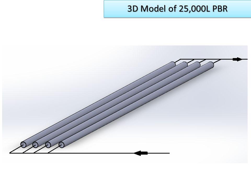 3D Model of 25,000L PBR