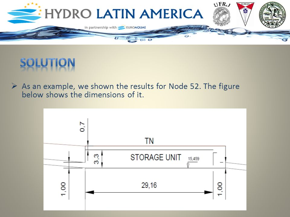  As an example, we shown the results for Node 52. The figure below shows the dimensions of it.