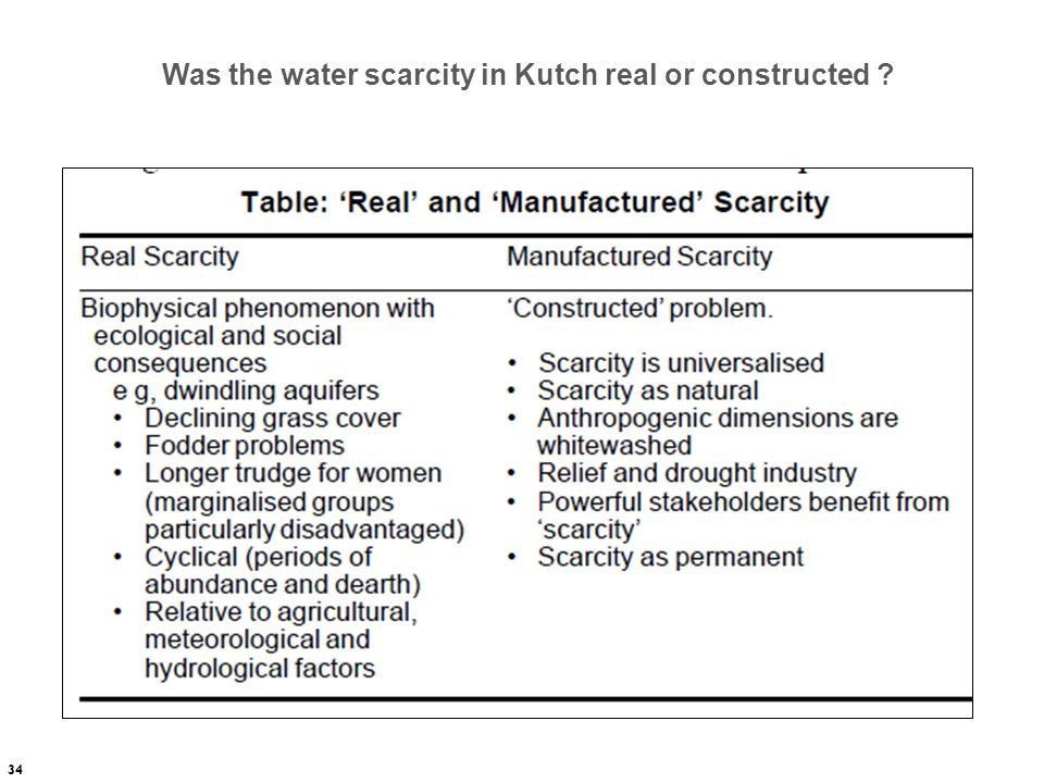 34 Was the water scarcity in Kutch real or constructed ?