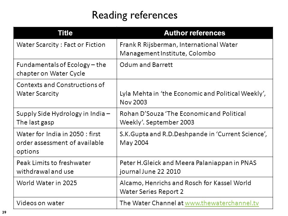39 TitleAuthor references Water Scarcity : Fact or FictionFrank R Rijsberman, International Water Management Institute, Colombo Fundamentals of Ecology – the chapter on Water Cycle Odum and Barrett Contexts and Constructions of Water Scarcity Lyla Mehta in 'the Economic and Political Weekly', Nov 2003 Supply Side Hydrology in India – The last gasp Rohan D'Souza 'The Economic and Political Weekly'.