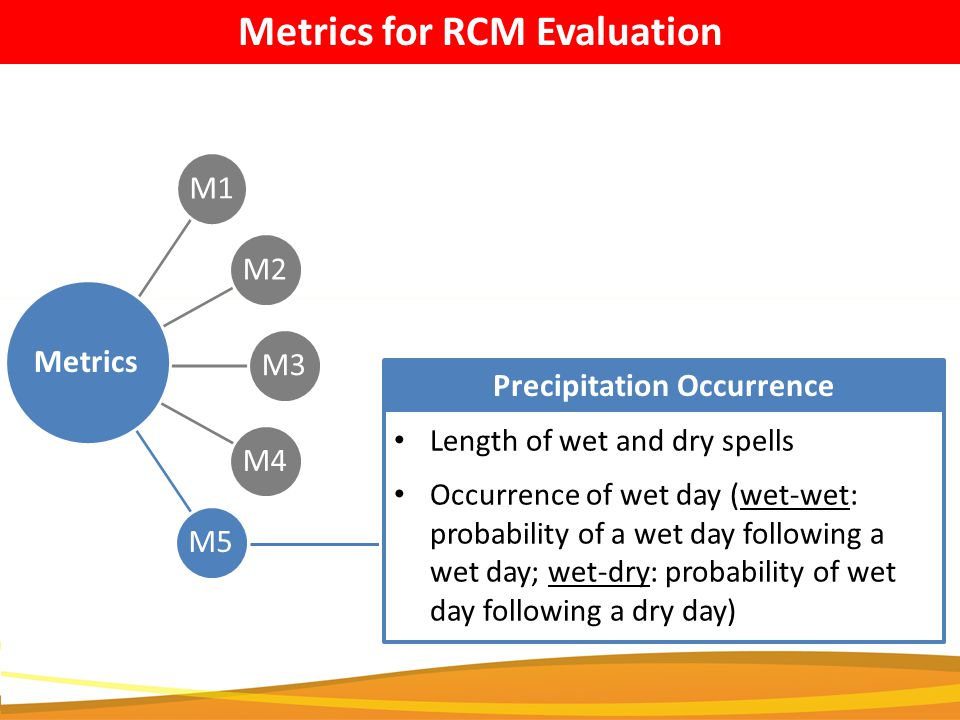 Metrics for RCM Evaluation M1M2 M3 M4M5 Precipitation Occurrence Length of wet and dry spells Occurrence of wet day (wet-wet: probability of a wet day following a wet day; wet-dry: probability of wet day following a dry day) Metrics