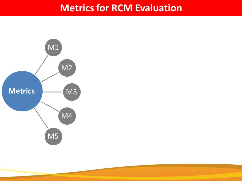 Metrics for RCM Evaluation M1M2 M3 M4M5 Metrics