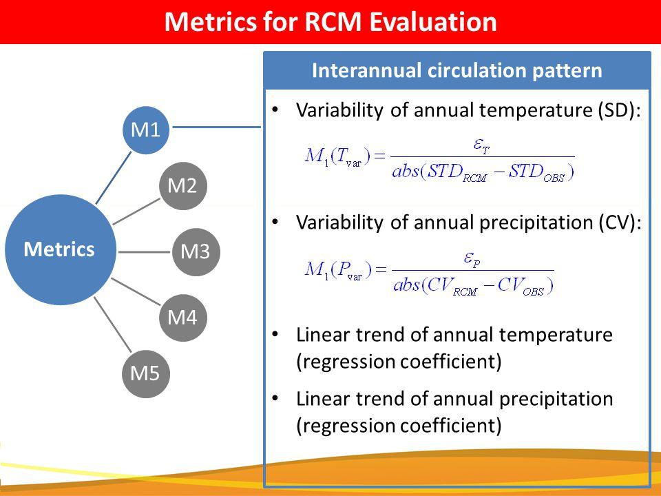 Metrics for RCM Evaluation M1M2 M3 M4M5 Metrics Seasonal circulation pattern Correlation of seasonal temperature Correlation of seasonal precipitation Interconnection of seasonal temperature and precipitation