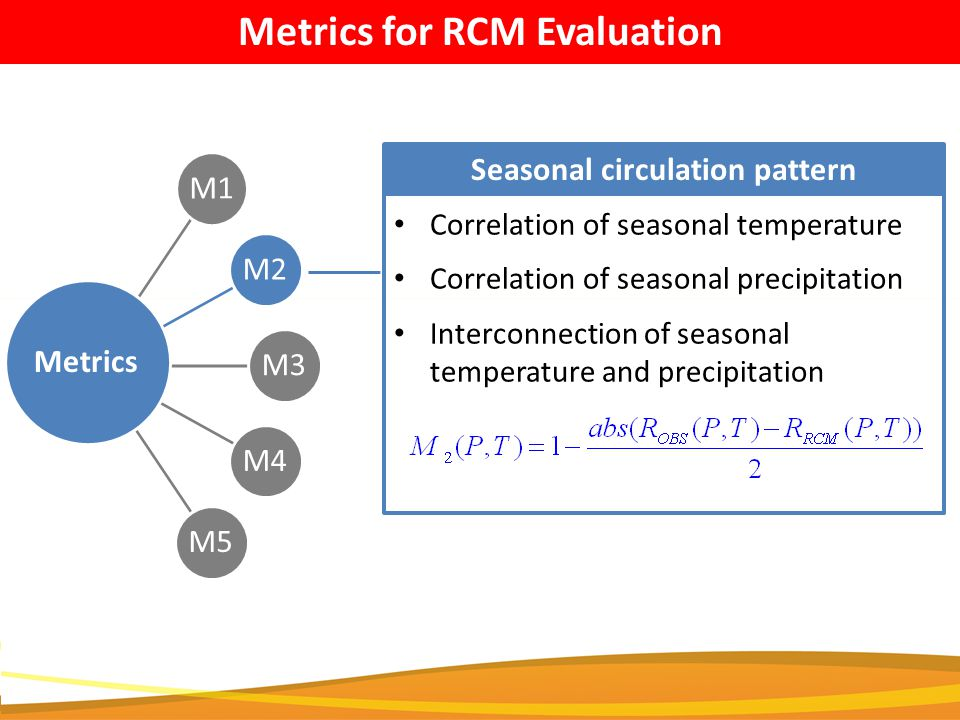 Metrics for RCM Evaluation M1M2 M3 M4M5 Metrics Seasonal circulation pattern Correlation of seasonal temperature Correlation of seasonal precipitation Interconnection of seasonal temperature and precipitation