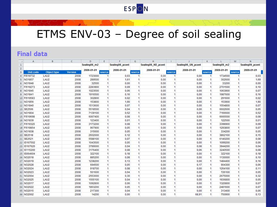 ETMS ENV-03 – Degree of soil sealing Final data
