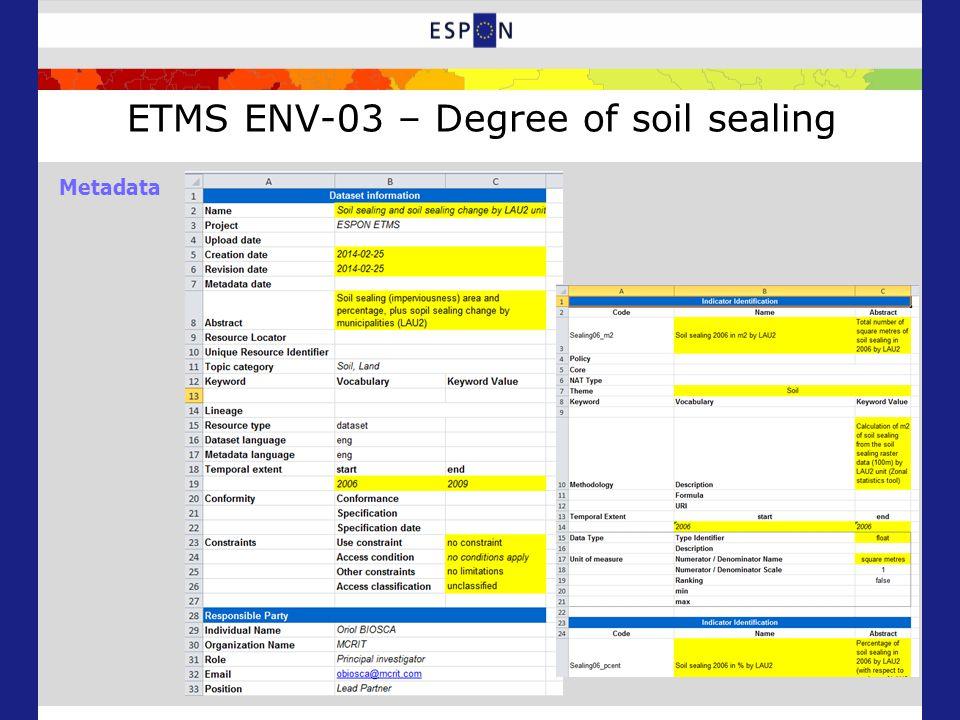 ETMS ENV-03 – Degree of soil sealing Metadata