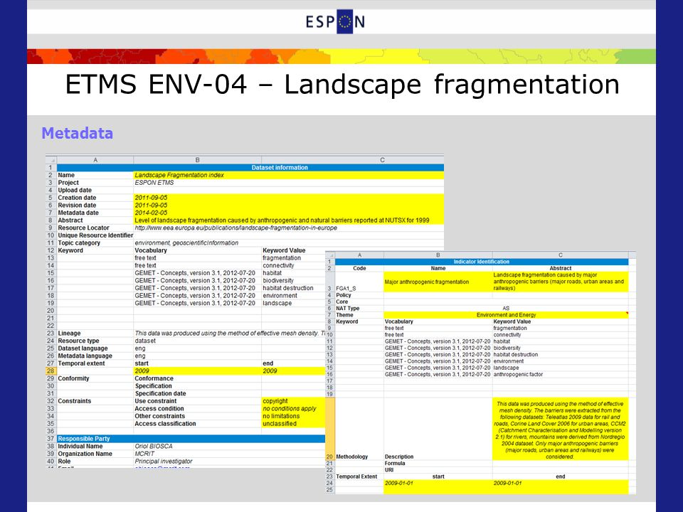 ETMS ENV-04 – Landscape fragmentation Metadata