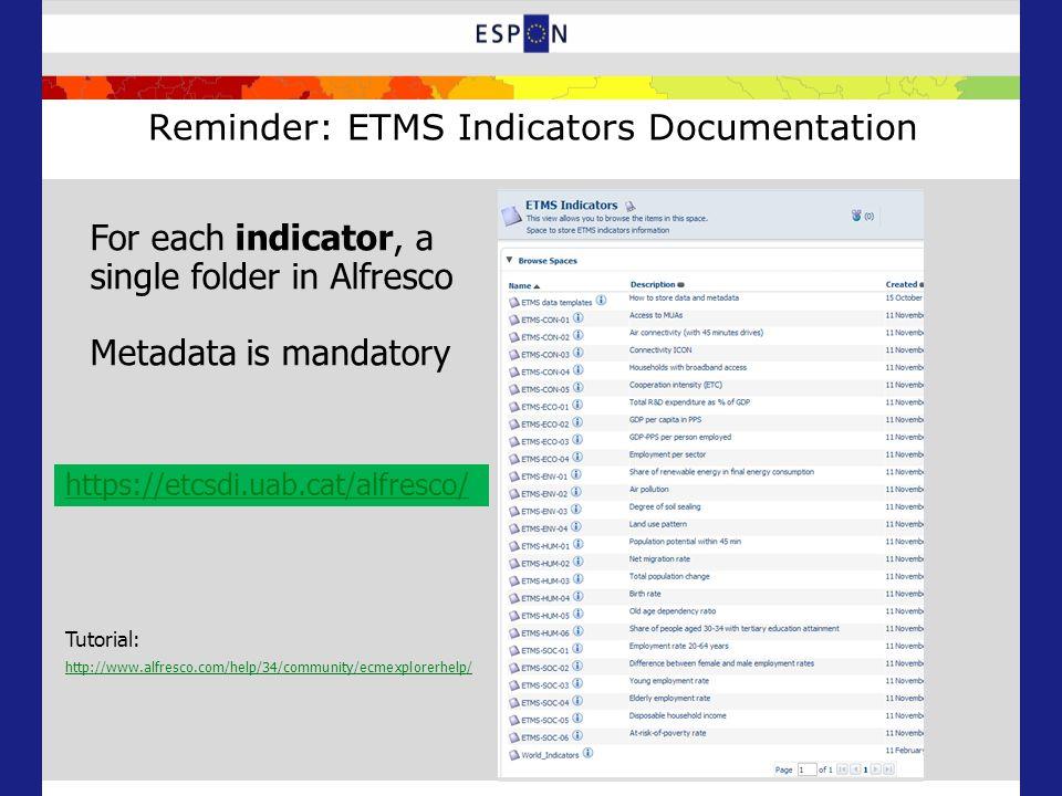 Reminder: ETMS Indicators Documentation For each indicator, a single folder in Alfresco Metadata is mandatory https://etcsdi.uab.cat/alfresco/ http://www.alfresco.com/help/34/community/ecmexplorerhelp/ Tutorial: