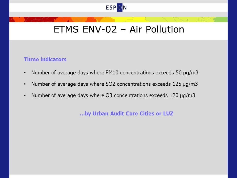 ETMS ENV-02 – Air Pollution Raw data