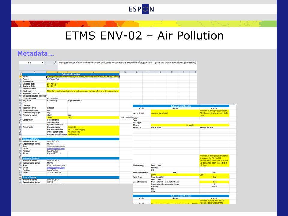 ETMS ENV-02 – Air Pollution Metadata...