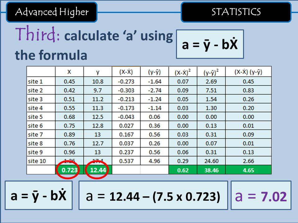 Advanced Higher STATISTICS Third: calculate 'a' using the formula a = 12.44 – (7.5 x 0.723) a = 7.02 a = ӯ - bẊ