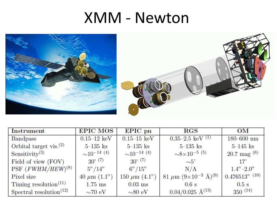 XMM - Newton