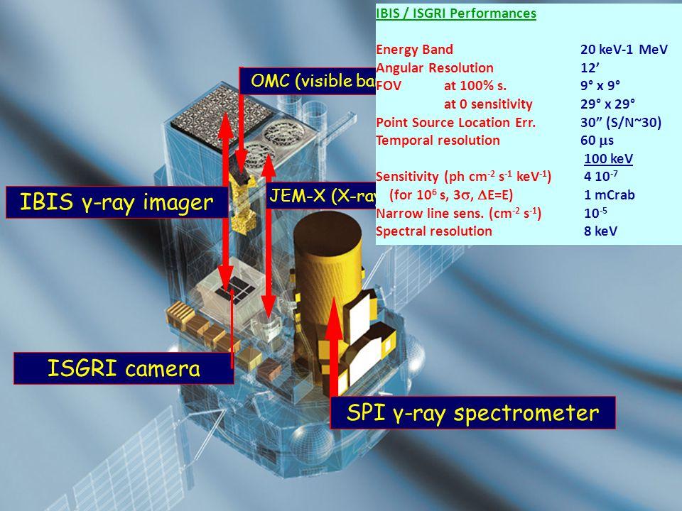 SPI γ-ray spectrometer OMC (visible band) IBIS γ-ray imager JEM-X (X-ray monitor) ISGRI camera IBIS / ISGRI Performances Energy Band 20 keV-1 MeV Angu