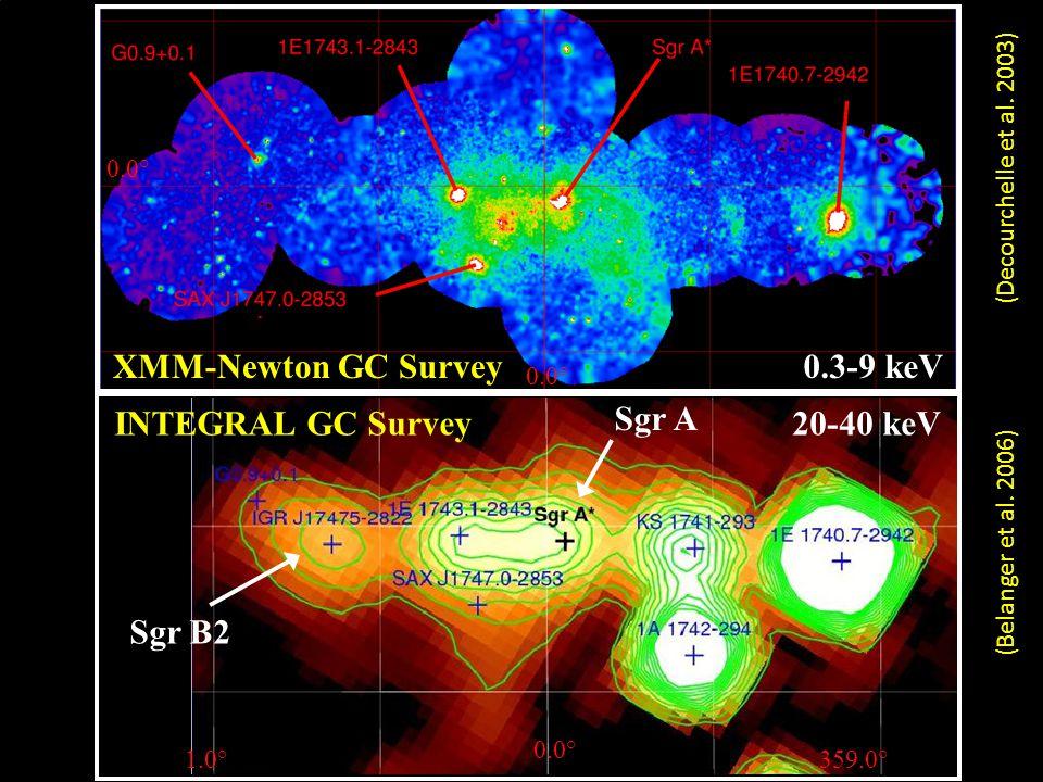 XMM-Newton GC Survey0.3-9 keV 0.0° (Belanger et al. 2006) (Decourchelle et al. 2003) 0.0° 359.0°1.0° INTEGRAL GC Survey20-40 keV Sgr A Sgr B2