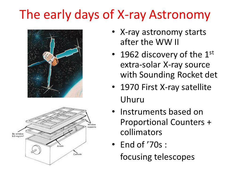 MISSSIO N LAUNC H ENERGYOPTICSDETECTOR S FOVAng Res Area cm 2 En.Res (eV) RXTE19952-60 keVCollimatorPropCount1° 50001125 (6 keV) Chandra19990.1 – 10 keVMirrorsCCD17'0.5 230 (6 keV) 170 (6 keV) Newton19990.1 – 10 keVMirrorsCCD30'6 6 850 (6 keV) 130 (6 keV) INTEGRAL200220 keV - 10 MeV Cod Mask CdTe Det Ge Det 30°12'2000 (1MeV) SWIFT20041 – 150 keVMirror Cod Mask CdTe Det30' Suzaku20050.1 – 700 keV Mirror Collimator CCD Si Det 20' 4.5° 1.5' 30' 1000 6 keV 120 (6 keV) MAXI (on ISS) 20082 - 30 keVCollimator (ASM) Gas PC Solid St.