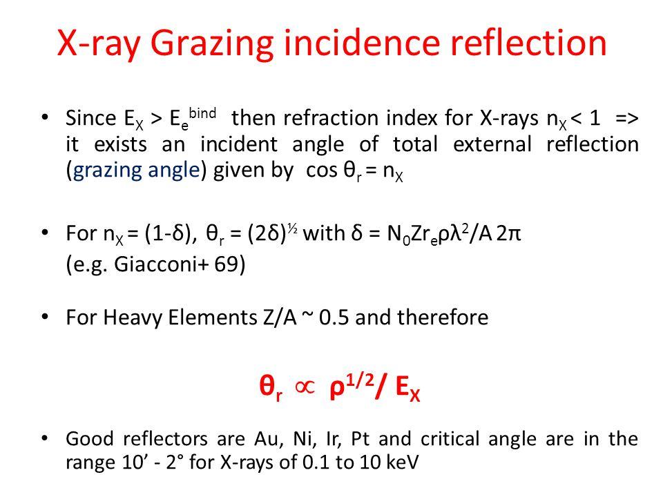 Chandra & XMM Surveys of the GC