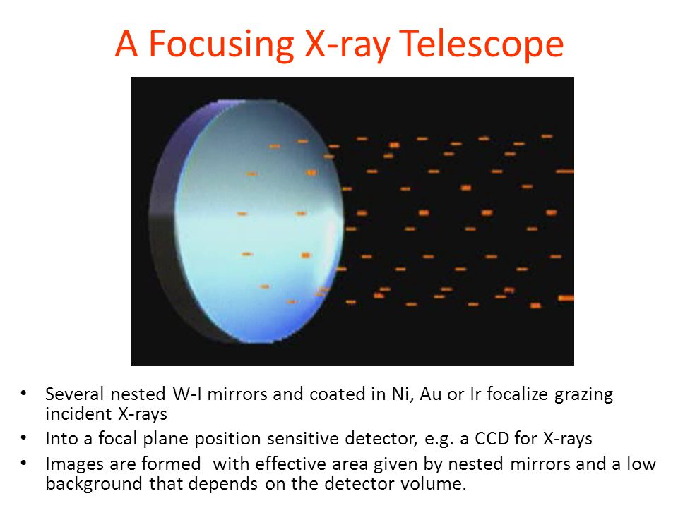 A Focusing X-ray Telescope Several nested W-I mirrors and coated in Ni, Au or Ir focalize grazing incident X-rays Into a focal plane position sensitiv
