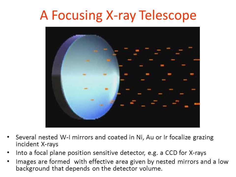 Major Mirror X-ray Telescopes (untill 2000) 1999