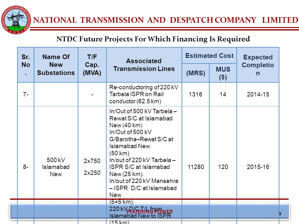 NATIONAL TRANSMISSION AND DESPATCH COMPANY LIMITED PLANNING POWER 6 Sr.