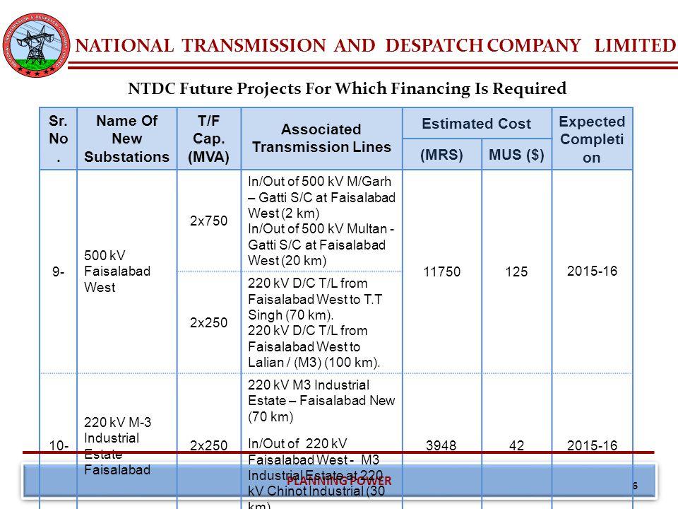 NATIONAL TRANSMISSION AND DESPATCH COMPANY LIMITED PLANNING POWER 7 Sr.