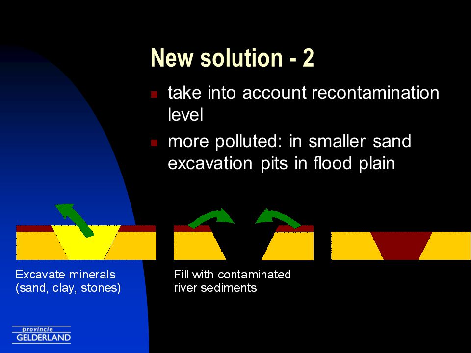New solution - 2 take into account recontamination level more polluted: in smaller sand excavation pits in flood plain