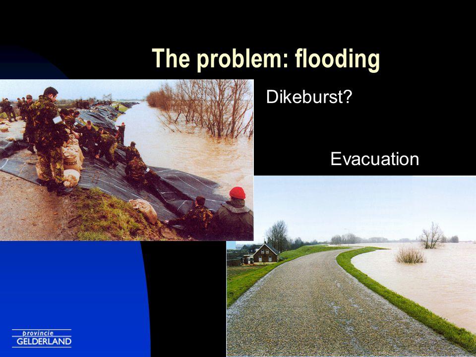 The problem: flooding Evacuation Dikeburst