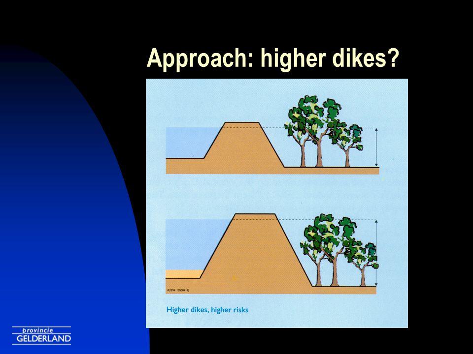 Approach: higher dikes