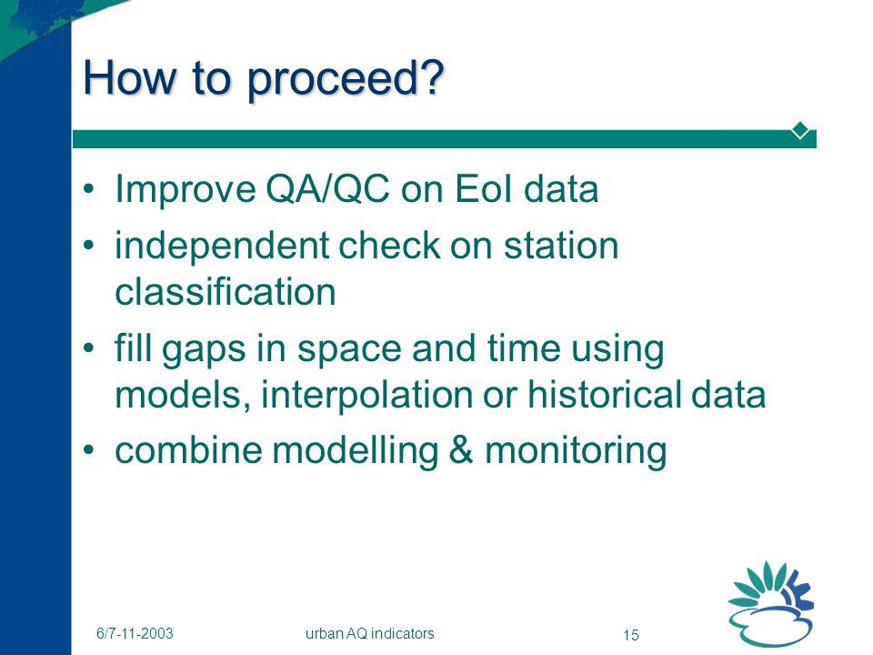 urban AQ indicators 15 6/7-11-2003 How to proceed.