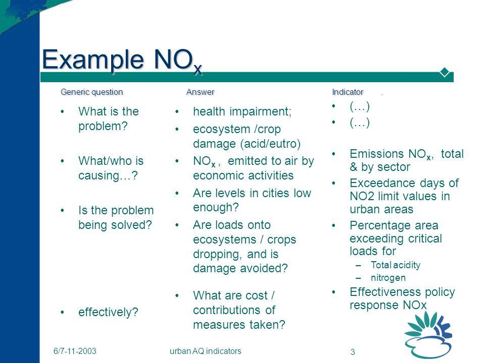 urban AQ indicators 3 6/7-11-2003 Example NO x Generic questionAnswerIndicator.