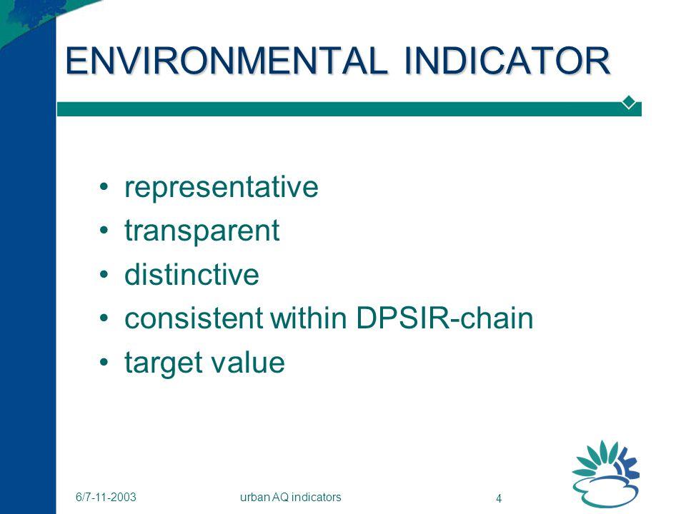 urban AQ indicators 4 6/7-11-2003 ENVIRONMENTAL INDICATOR representative transparent distinctive consistent within DPSIR-chain target value