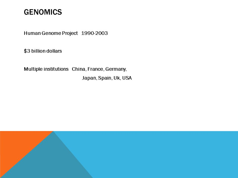 GENOMICS Human Genome Project 1990-2003 $3 billion dollars Multiple institutions China, France, Germany, Japan, Spain, Uk, USA