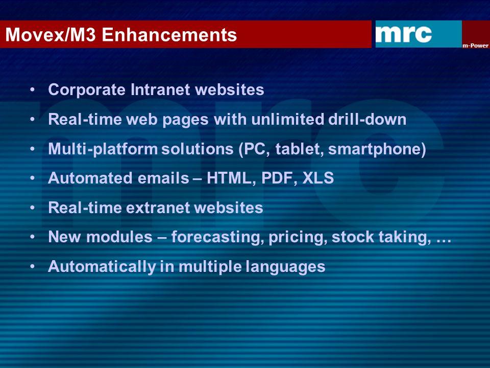 Java Servlet Architecture Database Windows Server App Server m-Power Request Data HTML Page Request
