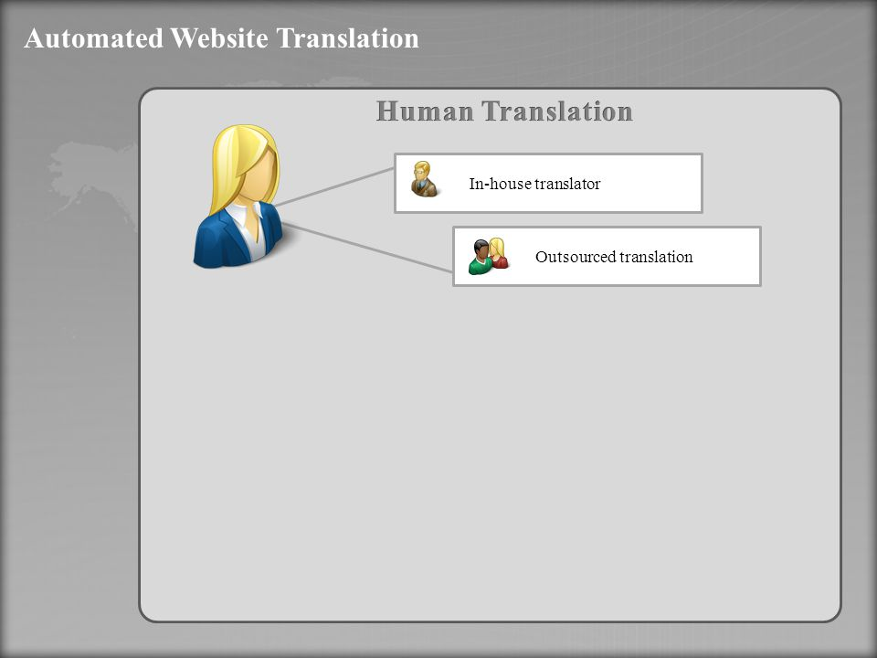 Automated Website Translation In-house translator Outsourced translation
