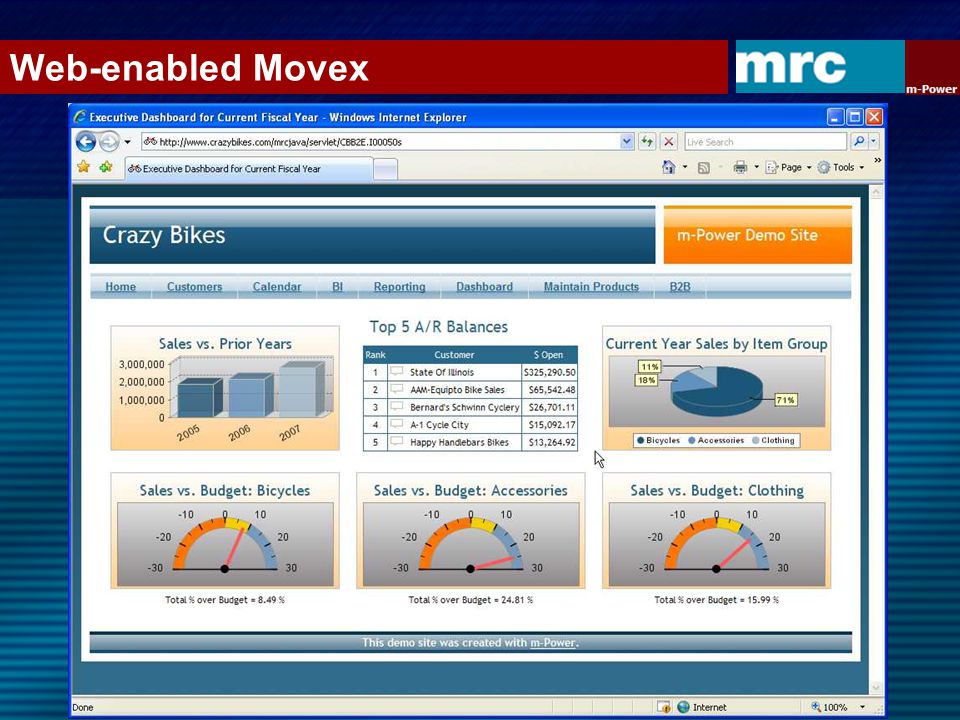Java Servlet Architecture Database Windows Server App Server FIREWALLFIREWALL